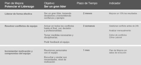 caso_practico_coaching